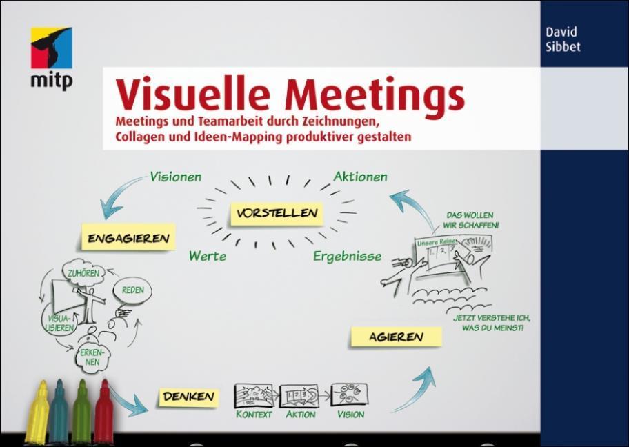 Visuelle Meetings als Buch von David Sibbet