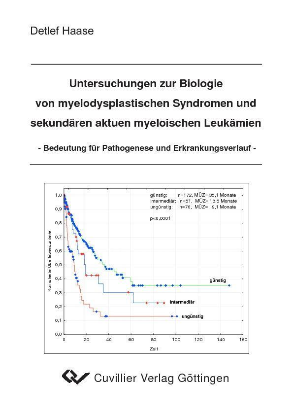 Untersuchungen zur Biologie von myelodysplastis...