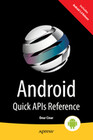 Android Quick APIs Reference