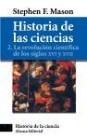 La revolución científica de los siglos XVI y XVII