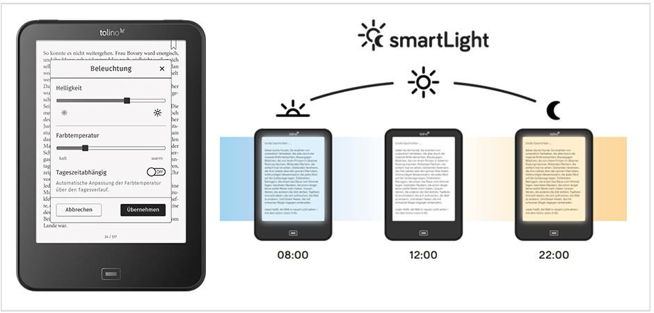 smartLight - Farbanpassung der Beleuchtung nach Tageszeit