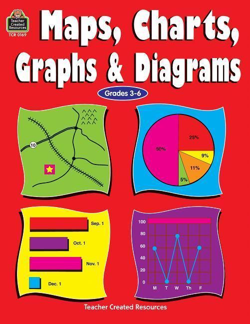 Maps, Charts, Graphs & Diagrams als Taschenbuch