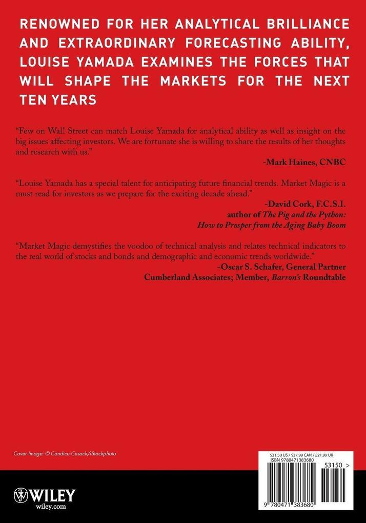 Market Magic P als Taschenbuch
