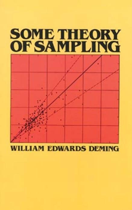 Some Theories of Sampling als Taschenbuch