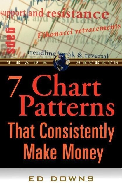 The 7 Chart Patterns That Consistently Make Money als Taschenbuch