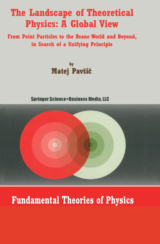 The Landscape of Theoretical Physics: A Global View als Buch