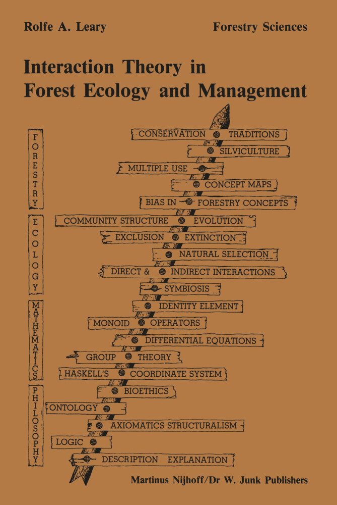 Interaction Theory in Forest Ecology and Management als Buch
