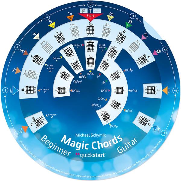 Magic Chords Gitarre