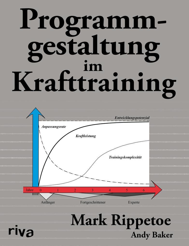 Programmgestaltung im Krafttraining als Buch (kartoniert)