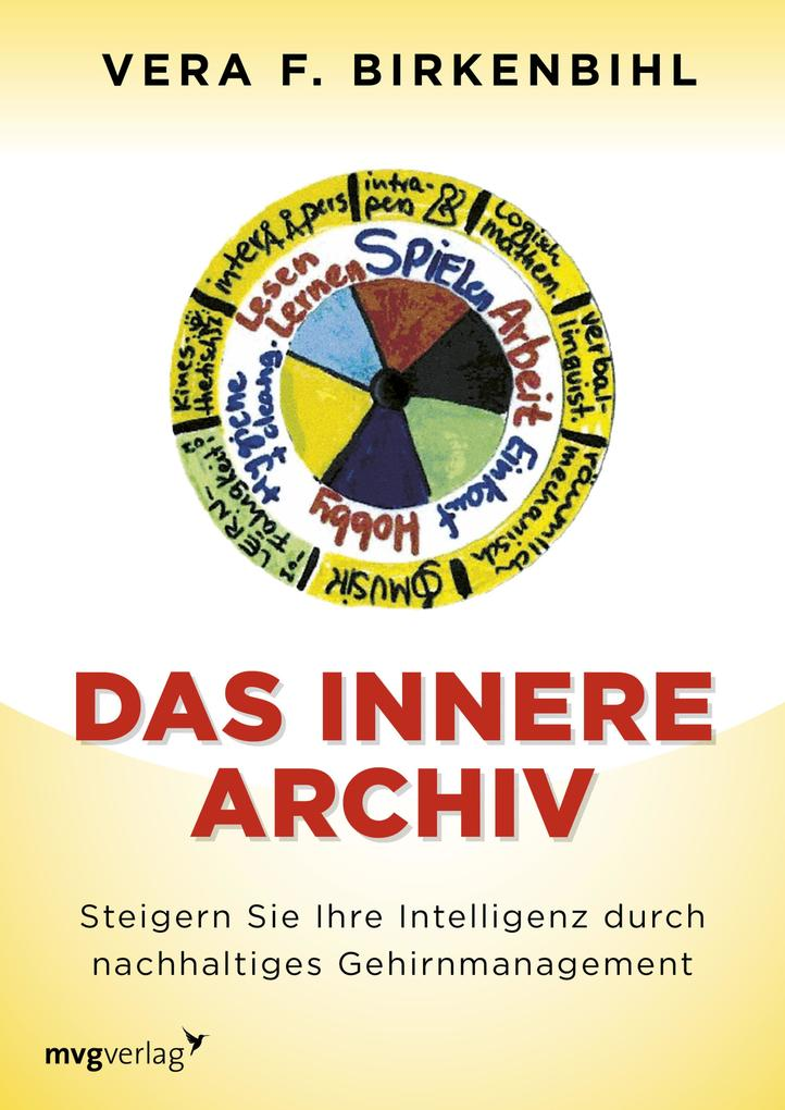 Das innere Archiv als eBook