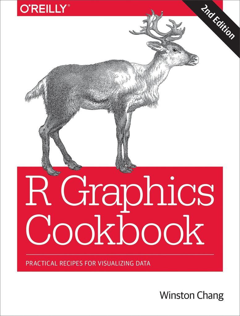 R Graphics Cookbook als Buch von Winston Chang