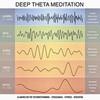 Deep Theta Meditation: Einzigartige Klangwelten für Tiefenentspannung - Stressabbau - Hypnose - Meditation - Heilung